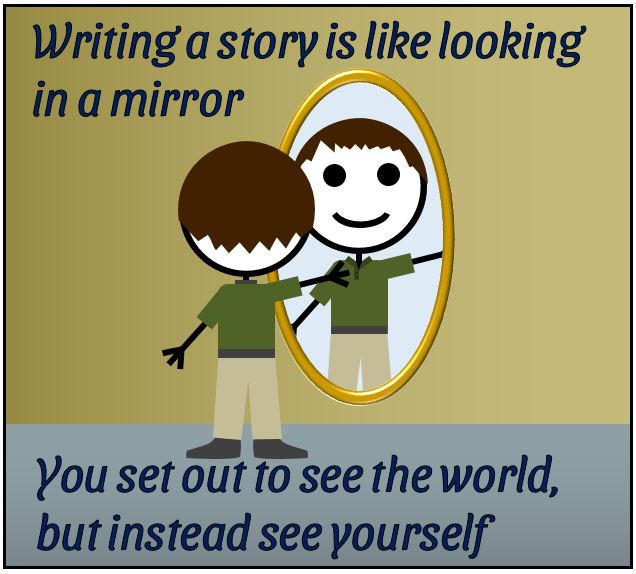 Writing a story is like looking in a mirror - You set out to see the world, but instead see yourself